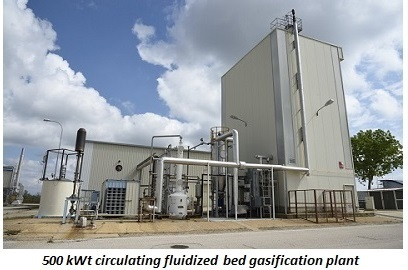 photo of 500 kWt circulating fluidized bed gasification plant