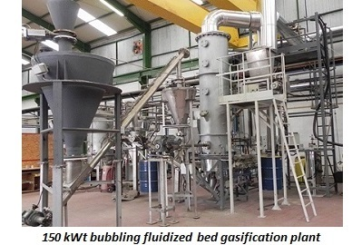 photo of 150 kWt bubbling fluidized bed gasification plant