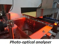 Photo-optical analyser