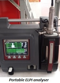 photo of portable ELPI analyser